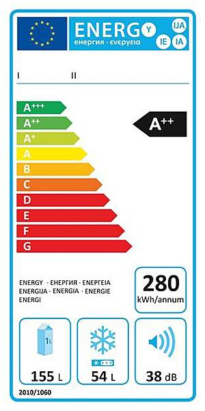 The European energy-efficient grading