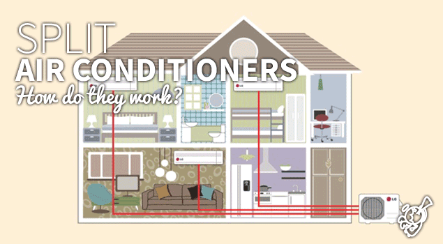 Split air conditioners: how they work post image