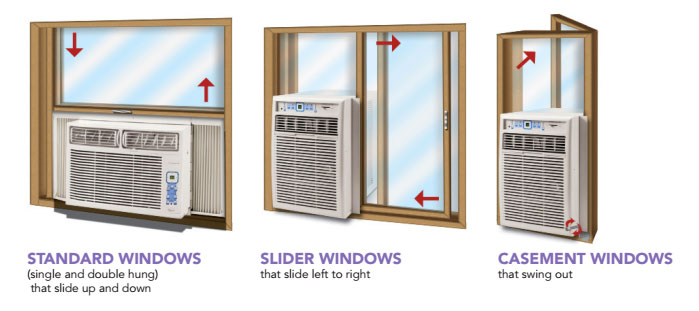 Casement Window Air Conditioner : How to install a standard window air conditioner into